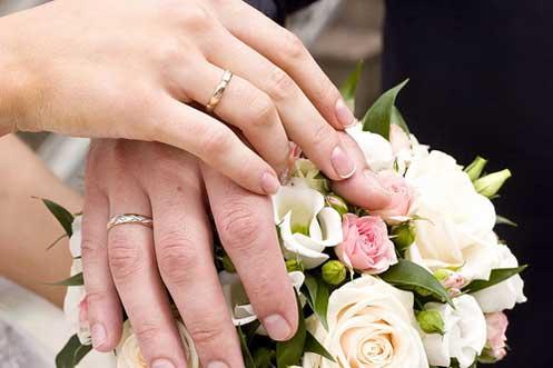 Обручальное кольцо на какую руку