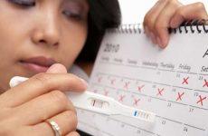 Как определить беременность ранних сроках без теста